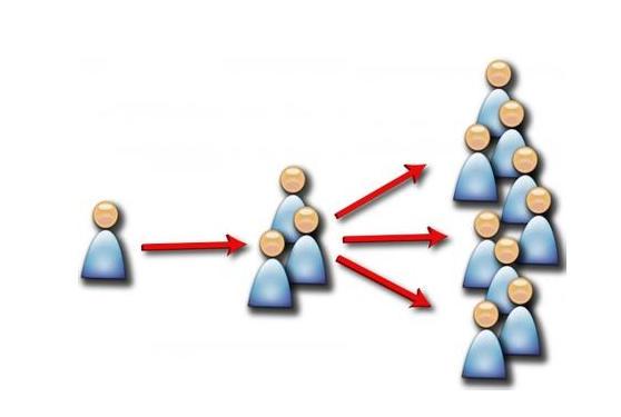 网络营销方法有哪几种