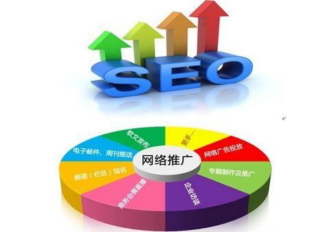 关于网站优化推广的几大注意事项